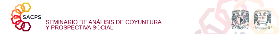 Análisis de Coyuntura